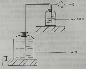 过滤式采样器的结构图