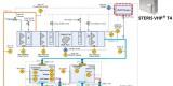 生物洁净实验室空调系统的设计