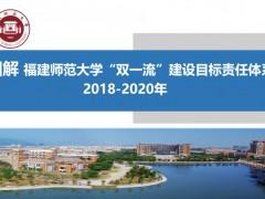 """图解福建师范大学""""双一流""""建设目标责任体系"""