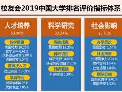 武汉跻身全国前三,2019中国各城市一流大学排名